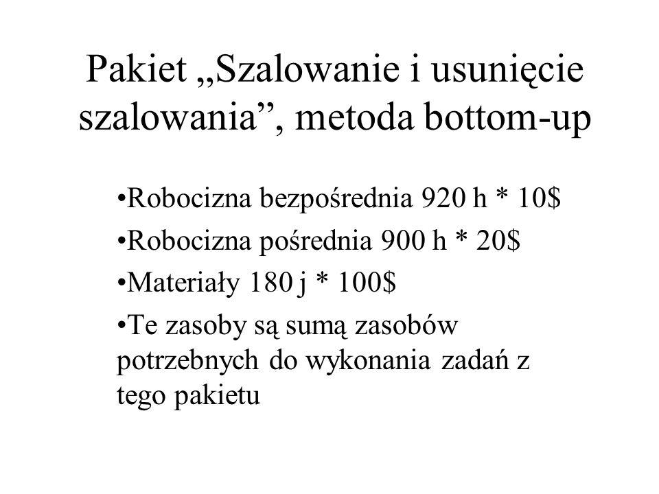 Pakiet Szalowanie i usunięcie szalowania, metoda bottom-up Robocizna bezpośrednia 920 h * 10$ Robocizna pośrednia 900 h * 20$ Materiały 180 j * 100$ T