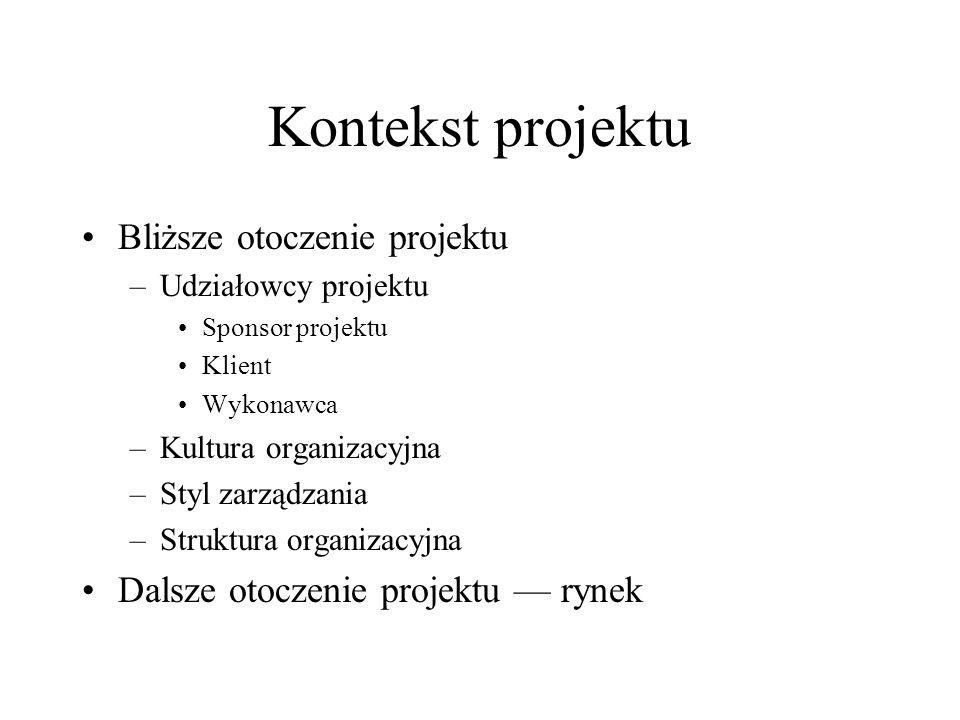 Kontekst projektu Bliższe otoczenie projektu –Udziałowcy projektu Sponsor projektu Klient Wykonawca –Kultura organizacyjna –Styl zarządzania –Struktur