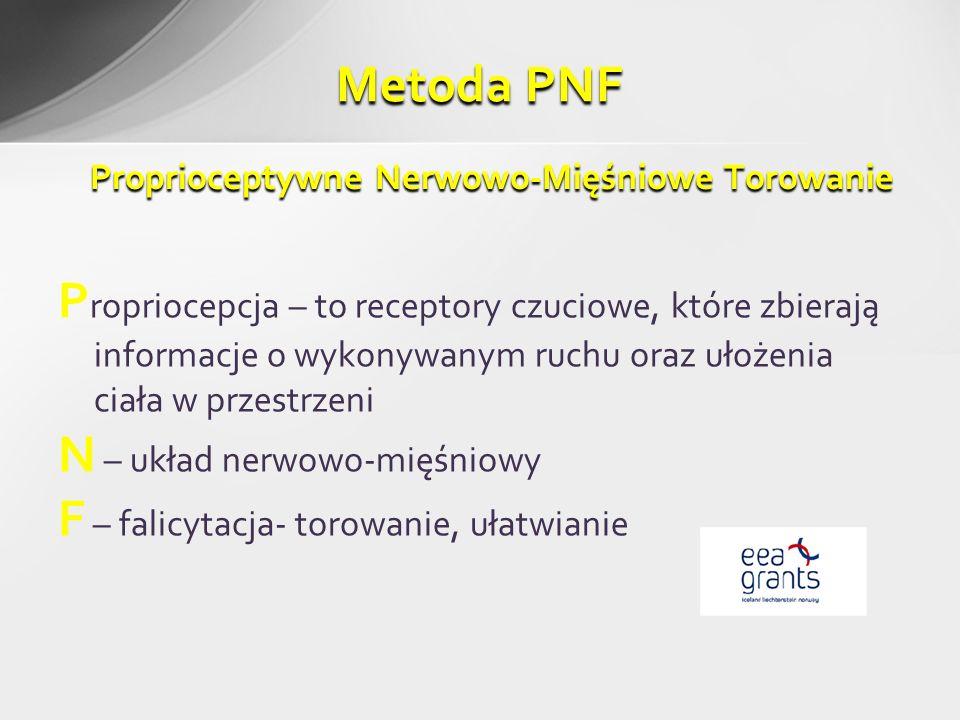 P ropriocepcja – to receptory czuciowe, które zbierają informacje o wykonywanym ruchu oraz ułożenia ciała w przestrzeni N – układ nerwowo-mięśniowy F
