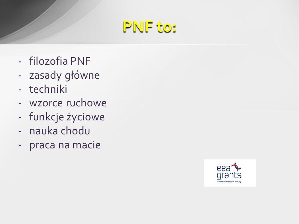 -filozofia PNF -zasady główne -techniki -wzorce ruchowe -funkcje życiowe -nauka chodu -praca na macie PNF to: