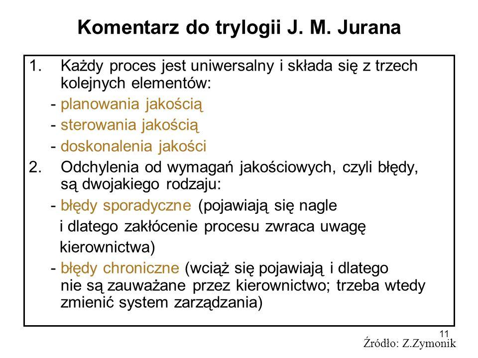 11 Komentarz do trylogii J. M. Jurana 1.Każdy proces jest uniwersalny i składa się z trzech kolejnych elementów: - planowania jakością - sterowania ja