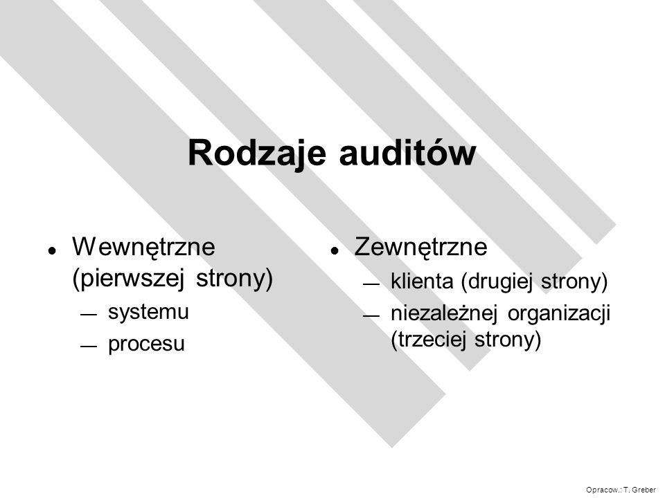 Opracow.: T. Greber Rodzaje auditów l Wewnętrzne (pierwszej strony) systemu procesu l Zewnętrzne klienta (drugiej strony) niezależnej organizacji (trz