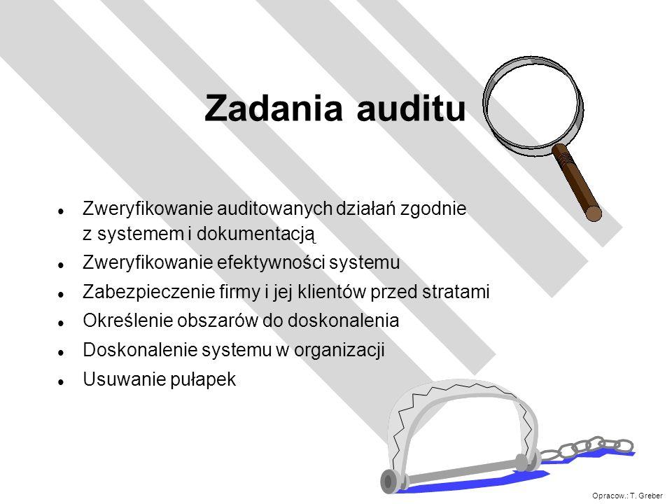 Opracow.: T. Greber Zadania auditu l Zweryfikowanie auditowanych działań zgodnie z systemem i dokumentacją l Zweryfikowanie efektywności systemu l Zab
