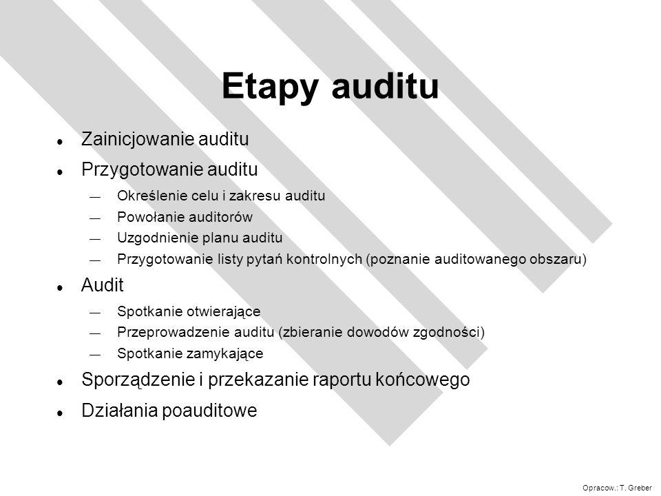 Opracow.: T. Greber Etapy auditu l Zainicjowanie auditu l Przygotowanie auditu Określenie celu i zakresu auditu Powołanie auditorów Uzgodnienie planu