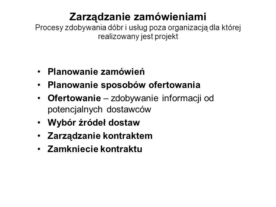 Zarządzanie zamówieniami Procesy zdobywania dóbr i usług poza organizacją dla której realizowany jest projekt Planowanie zamówień Planowanie sposobów