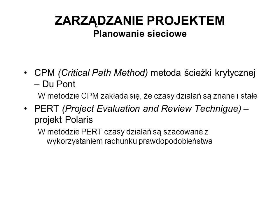 ZARZĄDZANIE PROJEKTEM Planowanie sieciowe CPM (Critical Path Method) metoda ścieżki krytycznej – Du Pont W metodzie CPM zakłada się, że czasy działań