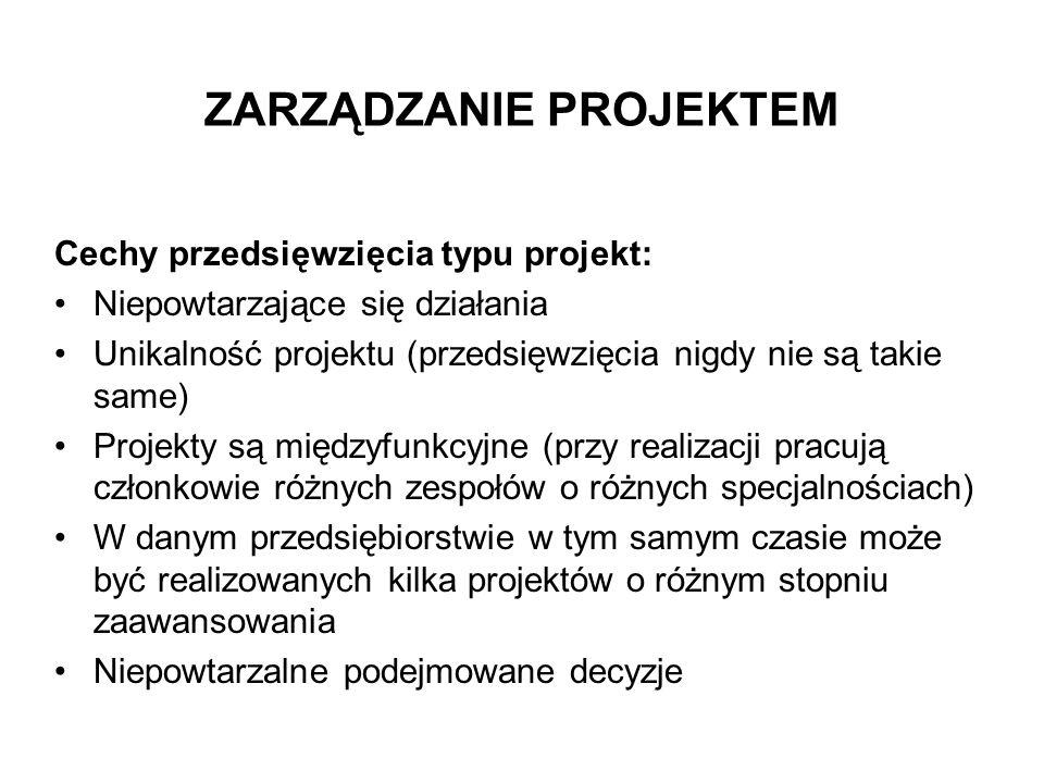 Cechy przedsięwzięcia typu projekt: Niepowtarzające się działania Unikalność projektu (przedsięwzięcia nigdy nie są takie same) Projekty są międzyfunk