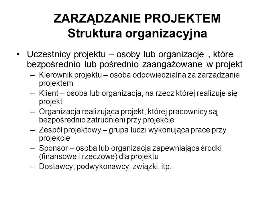 Uczestnicy projektu – osoby lub organizacje, które bezpośrednio lub pośrednio zaangażowane w projekt –Kierownik projektu – osoba odpowiedzialna za zar