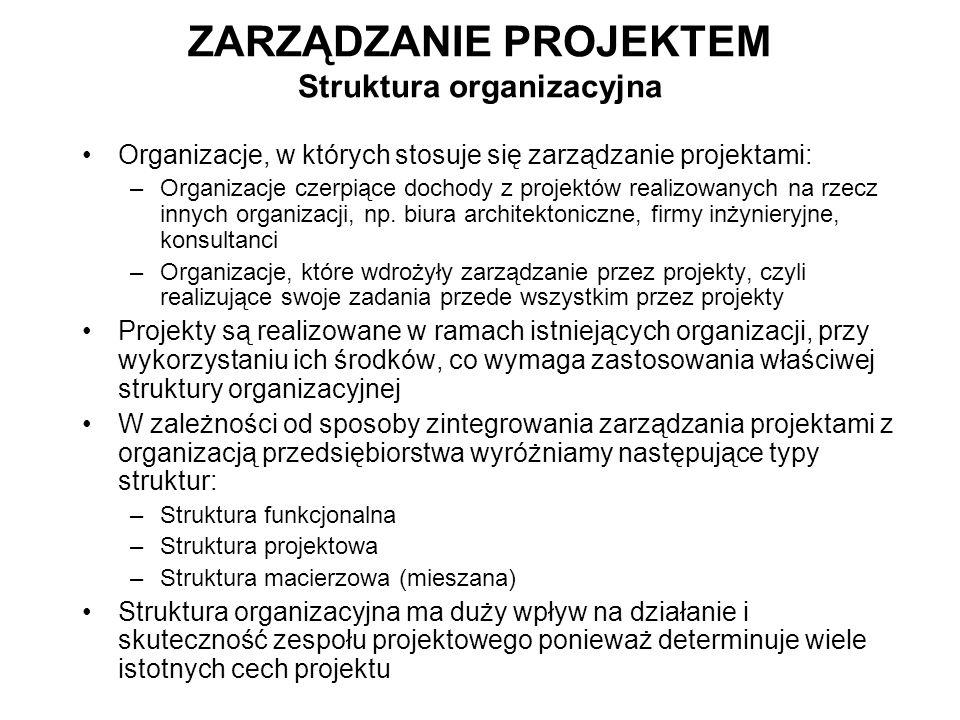 Organizacje, w których stosuje się zarządzanie projektami: –Organizacje czerpiące dochody z projektów realizowanych na rzecz innych organizacji, np. b