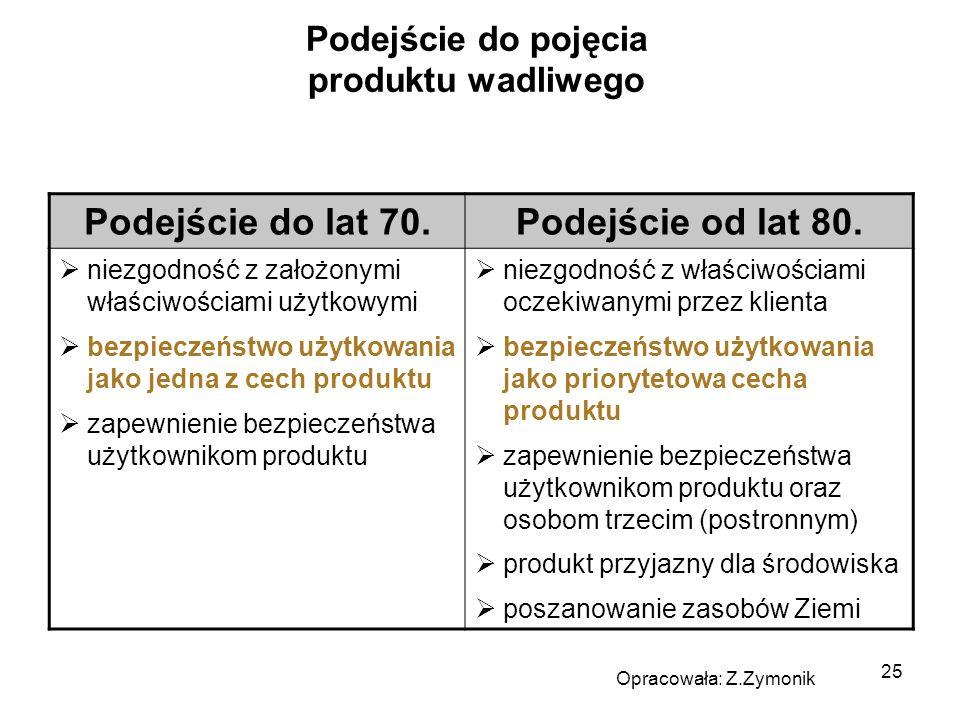 25 Podejście do pojęcia produktu wadliwego Podejście do lat 70.Podejście od lat 80. niezgodność z założonymi właściwościami użytkowymi bezpieczeństwo