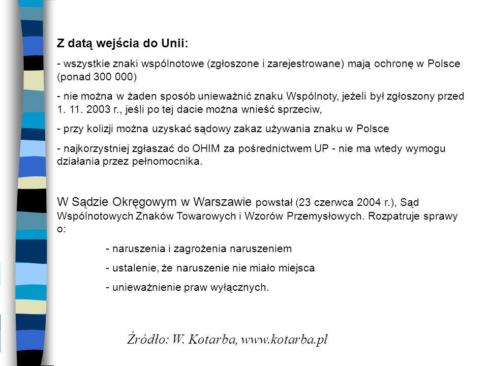 Z datą wejścia do Unii: - wszystkie znaki wspólnotowe (zgłoszone i zarejestrowane) mają ochronę w Polsce (ponad 300 000) - nie można w żaden sposób un