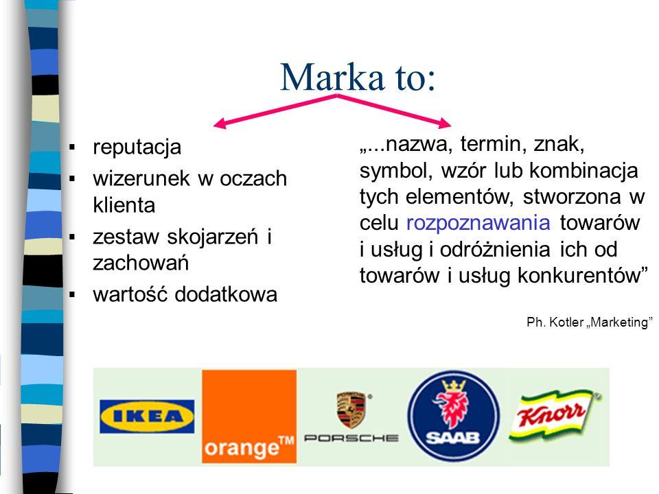 Marka to:...nazwa, termin, znak, symbol, wzór lub kombinacja tych elementów, stworzona w celu rozpoznawania towarów i usług i odróżnienia ich od towar