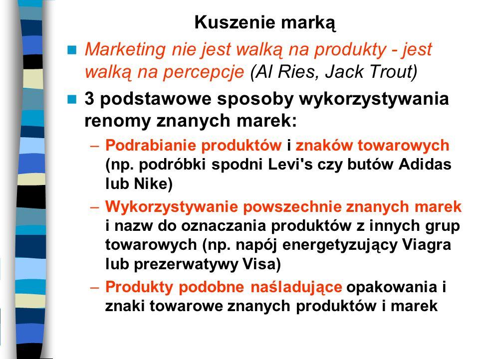 Kuszenie marką Marketing nie jest walką na produkty - jest walką na percepcje (Al Ries, Jack Trout) 3 podstawowe sposoby wykorzystywania renomy znanyc