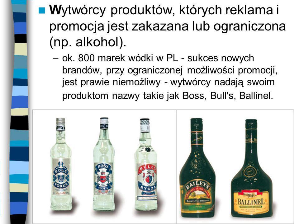 Wytwórcy produktów, których reklama i promocja jest zakazana lub ograniczona (np. alkohol). –ok. 800 marek wódki w PL - sukces nowych brandów, przy og