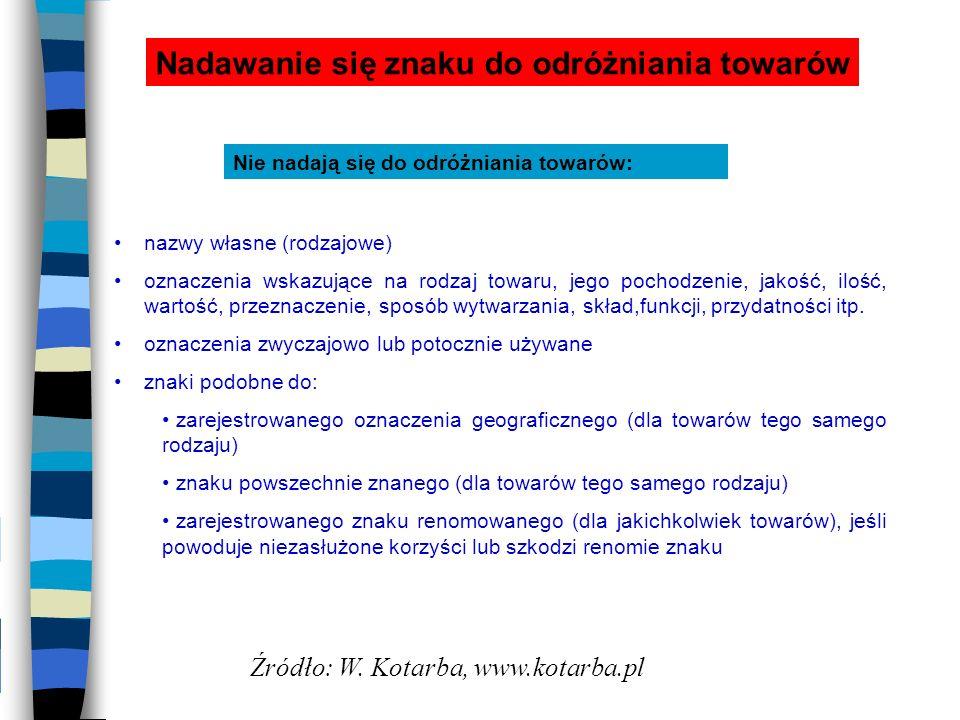 Z datą wejścia do Unii: - wszystkie znaki wspólnotowe (zgłoszone i zarejestrowane) mają ochronę w Polsce (ponad 300 000) - nie można w żaden sposób unieważnić znaku Wspólnoty, jeżeli był zgłoszony przed 1.