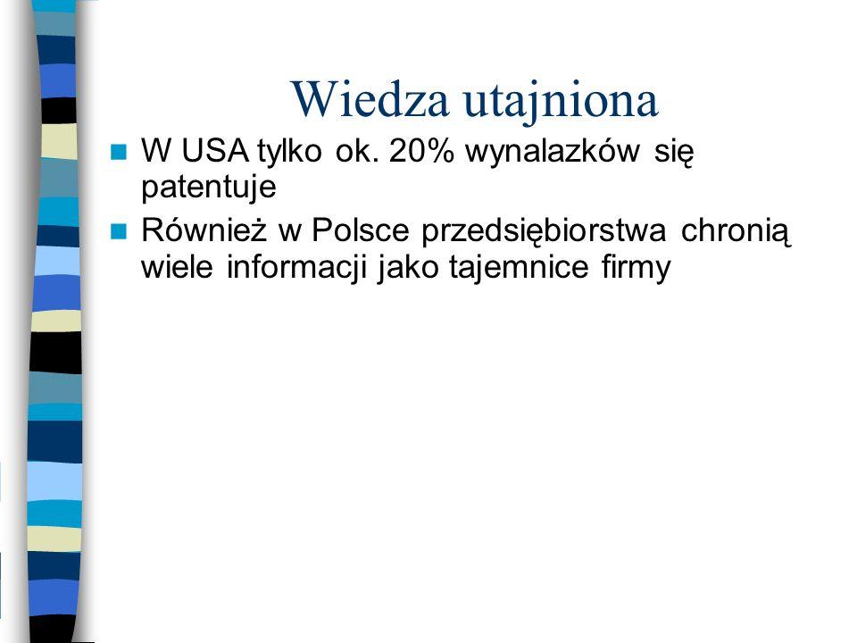 Wiedza utajniona W USA tylko ok. 20% wynalazków się patentuje Również w Polsce przedsiębiorstwa chronią wiele informacji jako tajemnice firmy