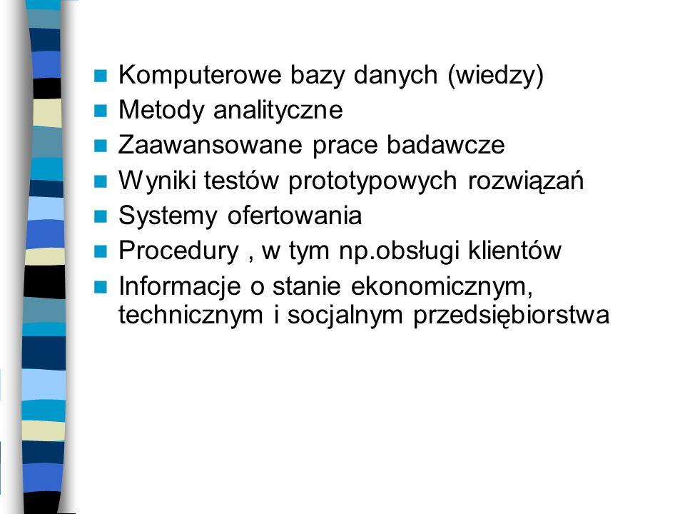 Komputerowe bazy danych (wiedzy) Metody analityczne Zaawansowane prace badawcze Wyniki testów prototypowych rozwiązań Systemy ofertowania Procedury, w