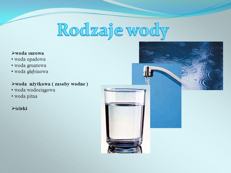 woda surowa woda opadowa woda gruntowa woda głębinowa woda użytkowa ( zasoby wodne ) woda wodociągowa woda pitna ścieki