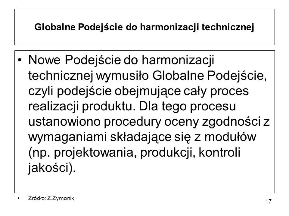 17 Globalne Podejście do harmonizacji technicznej Nowe Podejście do harmonizacji technicznej wymusiło Globalne Podejście, czyli podejście obejmujące c