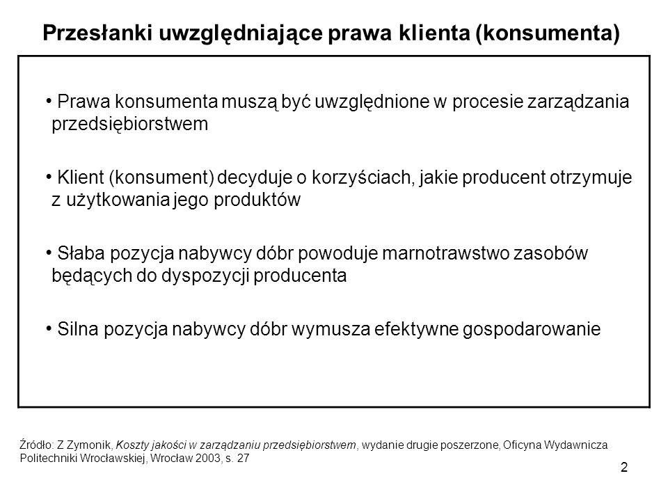 2 Prawa konsumenta muszą być uwzględnione w procesie zarządzania przedsiębiorstwem Klient (konsument) decyduje o korzyściach, jakie producent otrzymuj