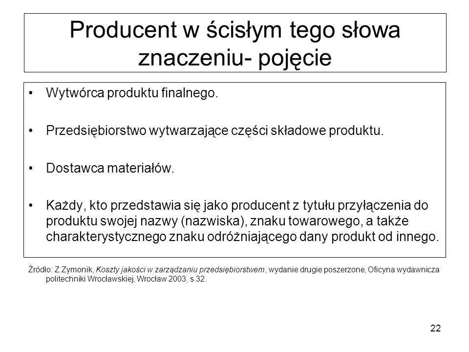 22 Producent w ścisłym tego słowa znaczeniu- pojęcie Wytwórca produktu finalnego. Przedsiębiorstwo wytwarzające części składowe produktu. Dostawca mat