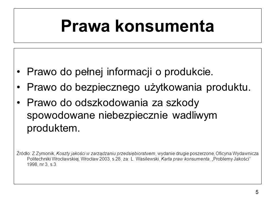 5 Prawa konsumenta Prawo do pełnej informacji o produkcie. Prawo do bezpiecznego użytkowania produktu. Prawo do odszkodowania za szkody spowodowane ni
