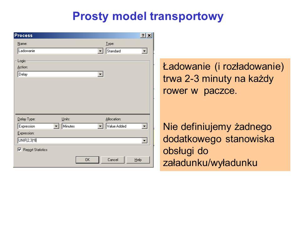 Prosty model transportowy Ładowanie (i rozładowanie) trwa 2-3 minuty na każdy rower w paczce. Nie definiujemy żadnego dodatkowego stanowiska obsługi d