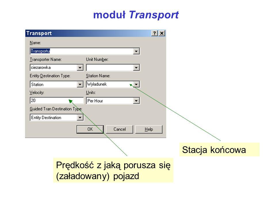 moduł Transport Prędkość z jaką porusza się (załadowany) pojazd Stacja końcowa