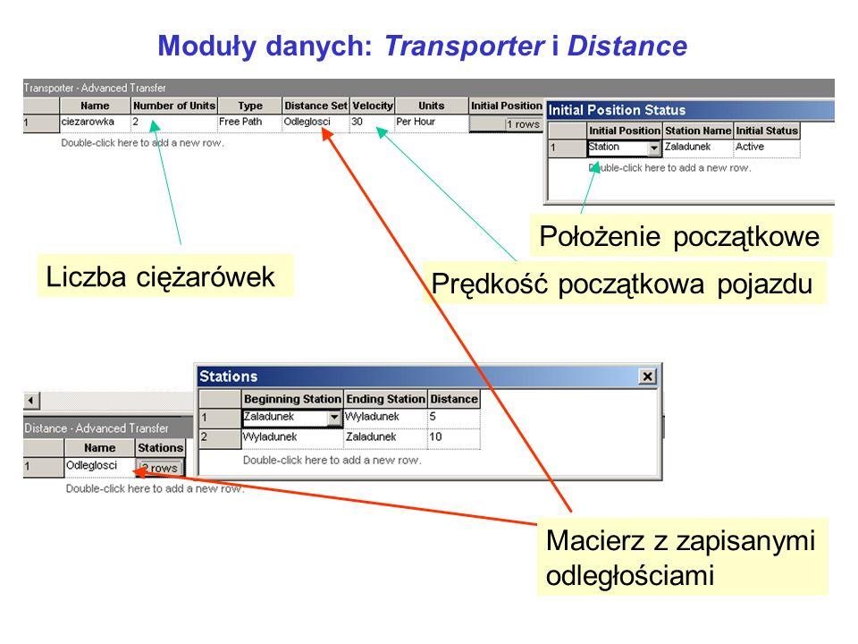 Moduły danych: Transporter i Distance Prędkość początkowa pojazdu Liczba ciężarówek Położenie początkowe Macierz z zapisanymi odległościami