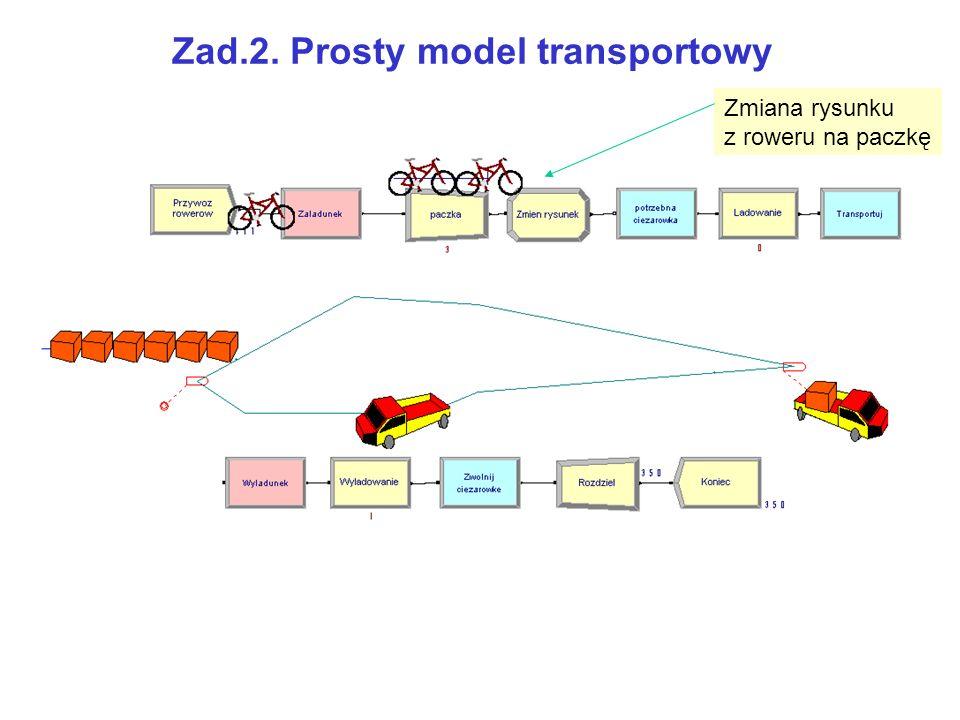 Zad.2. Prosty model transportowy Zmiana rysunku z roweru na paczkę