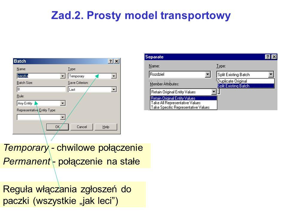 Zad.2. Prosty model transportowy Temporary - chwilowe połączenie Permanent - połączenie na stałe Reguła włączania zgłoszeń do paczki (wszystkie jak le