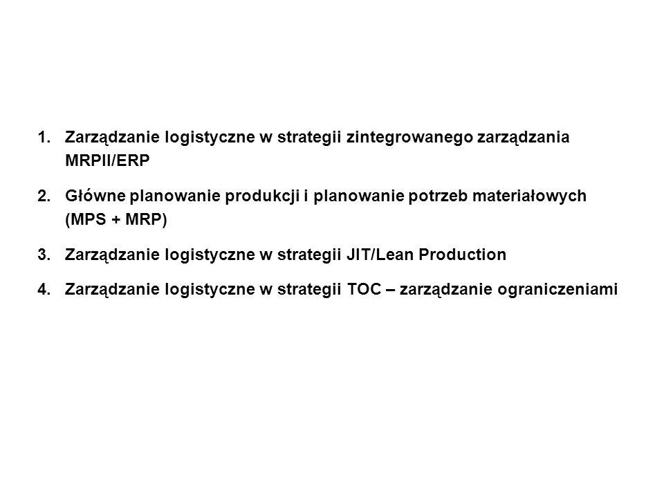 Aktualizacja oddolna (ex post) System zarządzania produkcją klasy MRP II umożliwia poprzez sprzężenie informacyjne (system zamknięta pętla) - połączenie fazy planowania z fazą realizacji Główny plan produkcji (MPS) Plan potrzeb materiałowych (MRP) Zlecenia zakupu Zlecenia produkcyjne Problemy w produkcji Problemy w zaopatrzeniu Poziom realizacji