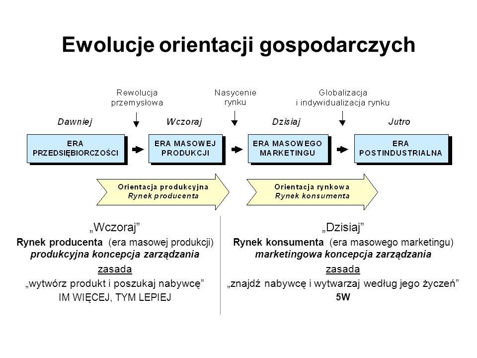 Relacje wąskie gardło - zasoby niekrytyczne Zasób krytyczny (wąskie gardło) - komórka produkcyjna determinująca wydajność - przepustowość systemu produkcyjnego (której zdolność produkcyjna jest równa lub mniejsza od zapotrzebowania) Zasób niekrytyczny - komórka produkcyjna o zdolności produkcyjnej większej od zapotrzebowania Y X Y X X Z X Y Y RELACJA I RELACJA II RELACJA IV RELACJA III Y X - zasób krytyczny- zasób niekrytyczny