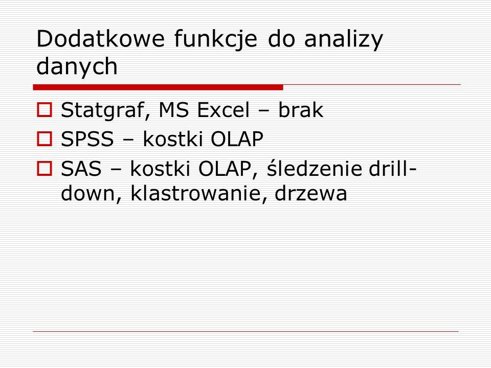 Dodatkowe funkcje do analizy danych Statgraf, MS Excel – brak SPSS – kostki OLAP SAS – kostki OLAP, śledzenie drill- down, klastrowanie, drzewa