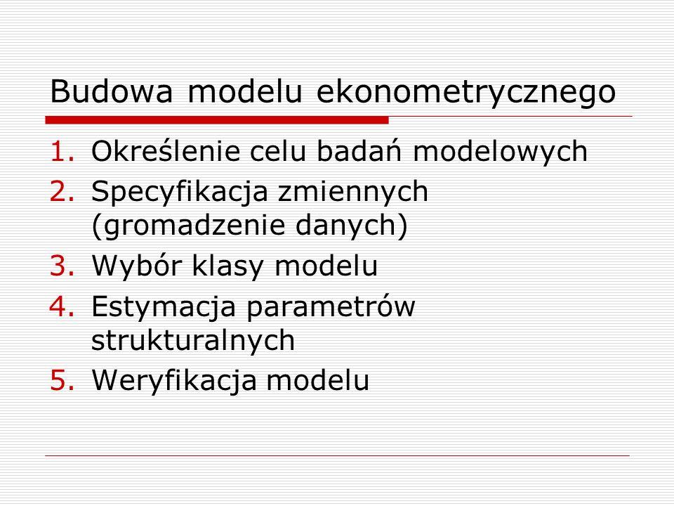 Budowa modelu ekonometrycznego 1.Określenie celu badań modelowych 2.Specyfikacja zmiennych (gromadzenie danych) 3.Wybór klasy modelu 4.Estymacja param