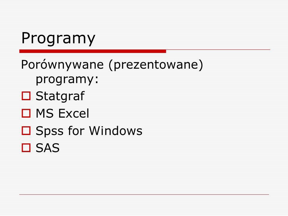 Programy Porównywane (prezentowane) programy: Statgraf MS Excel Spss for Windows SAS