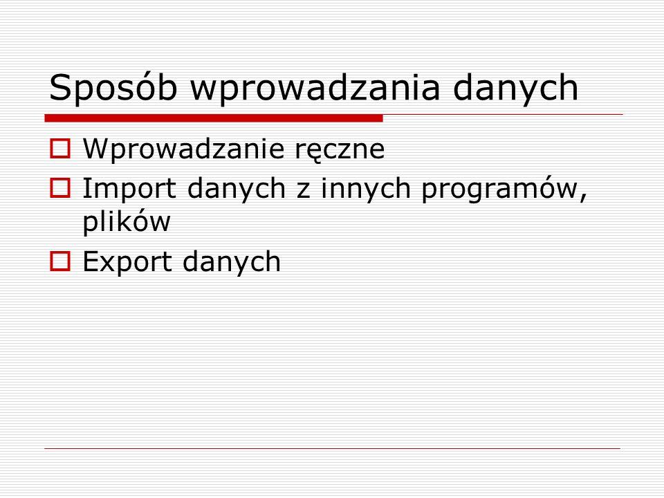Sposób wprowadzania danych Wprowadzanie ręczne Import danych z innych programów, plików Export danych