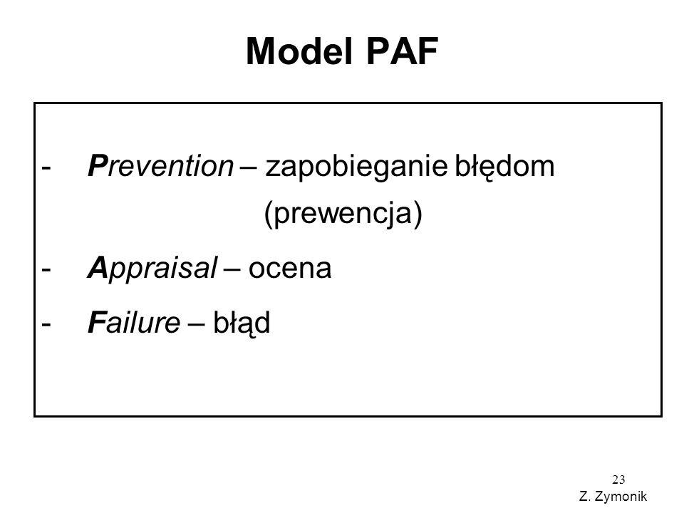 23 Model PAF -Prevention – zapobieganie błędom (prewencja) -Appraisal – ocena -Failure – błąd Z. Zymonik