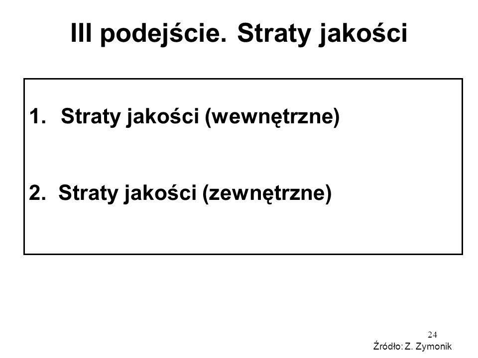 24 III podejście. Straty jakości 1.Straty jakości (wewnętrzne) 2. Straty jakości (zewnętrzne) Źródło: Z. Zymonik