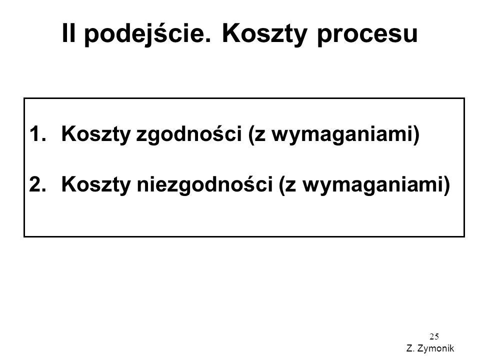 25 II podejście. Koszty procesu 1.Koszty zgodności (z wymaganiami) 2.Koszty niezgodności (z wymaganiami) Z. Zymonik