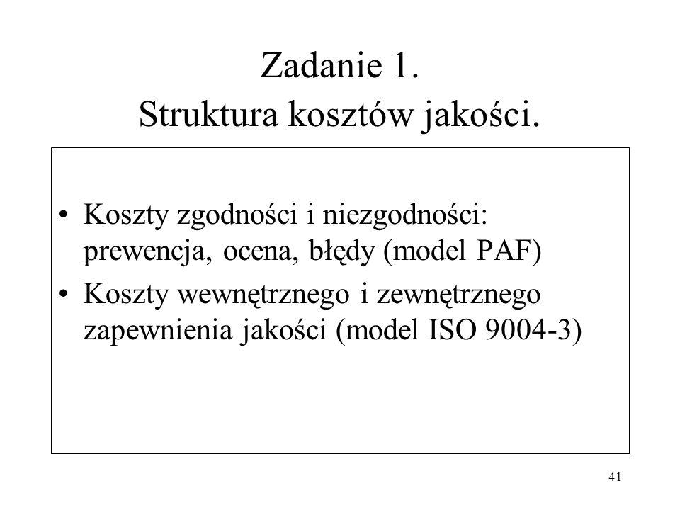 Zadanie 1. Struktura kosztów jakości. Koszty zgodności i niezgodności: prewencja, ocena, błędy (model PAF) Koszty wewnętrznego i zewnętrznego zapewnie