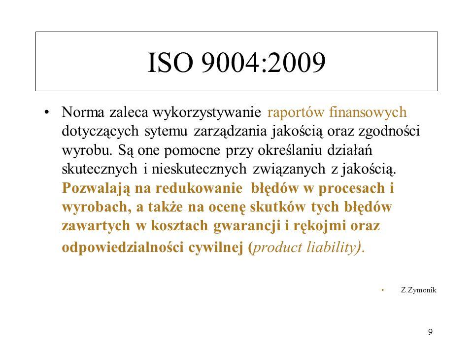 ISO 9004:2009 Norma zaleca wykorzystywanie raportów finansowych dotyczących sytemu zarządzania jakością oraz zgodności wyrobu. Są one pomocne przy okr