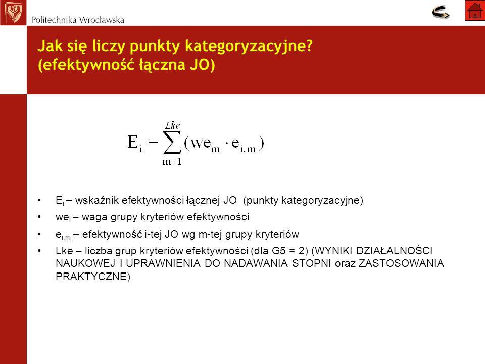 Jak się liczy punkty kategoryzacyjne? (efektywność łączna JO) E i – wskaźnik efektywności łącznej JO (punkty kategoryzacyjne) we i – waga grupy kryter