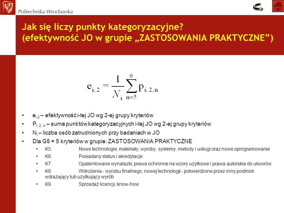 Jak się liczy punkty kategoryzacyjne? (efektywność JO w grupie ZASTOSOWANIA PRAKTYCZNE) e i,2 – efektywność i-tej JO wg 2-ej grupy kryteriów P i, 2, n