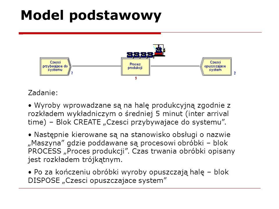 Model podstawowy Zadanie: Wyroby wprowadzane są na halę produkcyjną zgodnie z rozkładem wykładniczym o średniej 5 minut (inter arrival time) – Blok CREATE Czesci przybywajace do systemu.