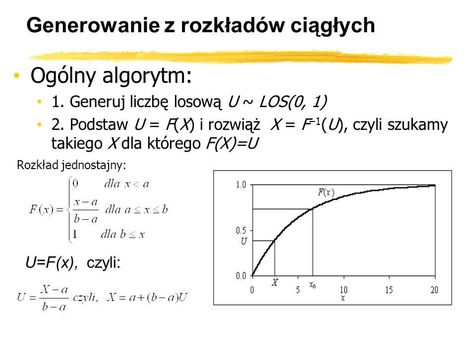 Generowanie z rozkładów ciągłych rozkład wykładniczy EXPO(5) Funkcja gęstości Dystrybuanta Rozwiązanie dla EXPO (5): PodstawU = F(X) = 1 – e –X/5 e –X/5 = 1 – U –X/5 = ln (1 – U) X = – 5 ln (1 – U)