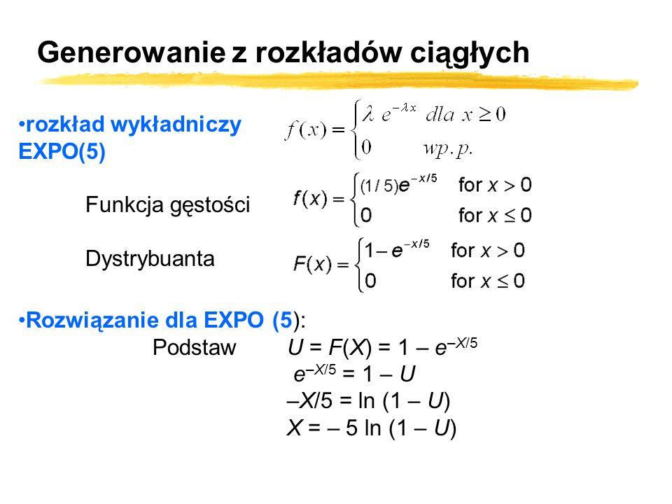 Generowanie z rozkładów ciągłych, c.d.