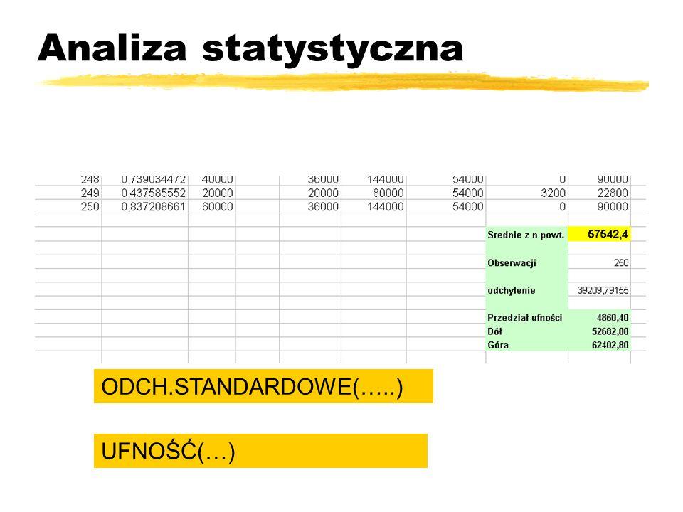 Tabela optymalizacyjna