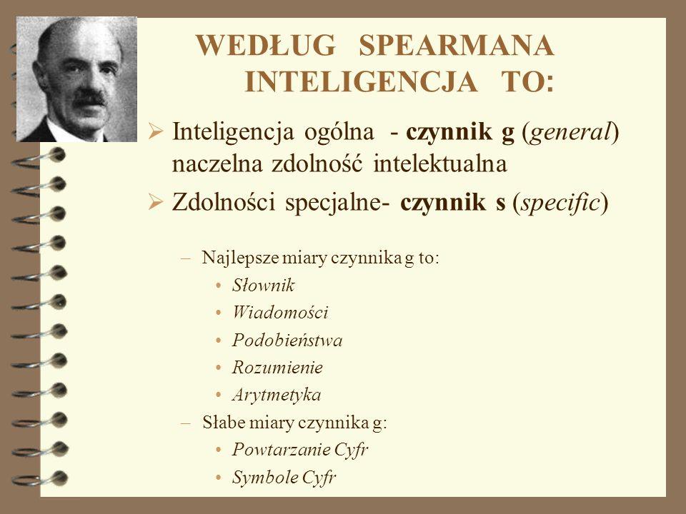 WEDŁUG SPEARMANA INTELIGENCJA TO : Inteligencja ogólna - czynnik g (general) naczelna zdolność intelektualna Zdolności specjalne- czynnik s (specific)