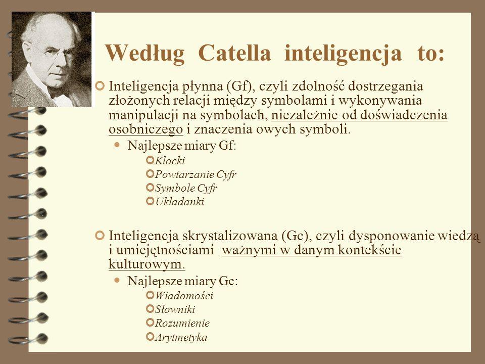 Według Catella inteligencja to: Inteligencja płynna (Gf), czyli zdolność dostrzegania złożonych relacji między symbolami i wykonywania manipulacji na